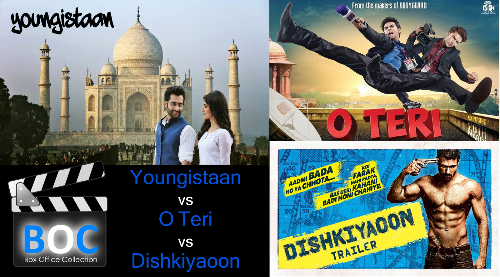 youngistaan-o-teri-dishkiyaoon