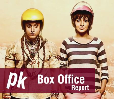 PK 21st Day Box Office Collection Report