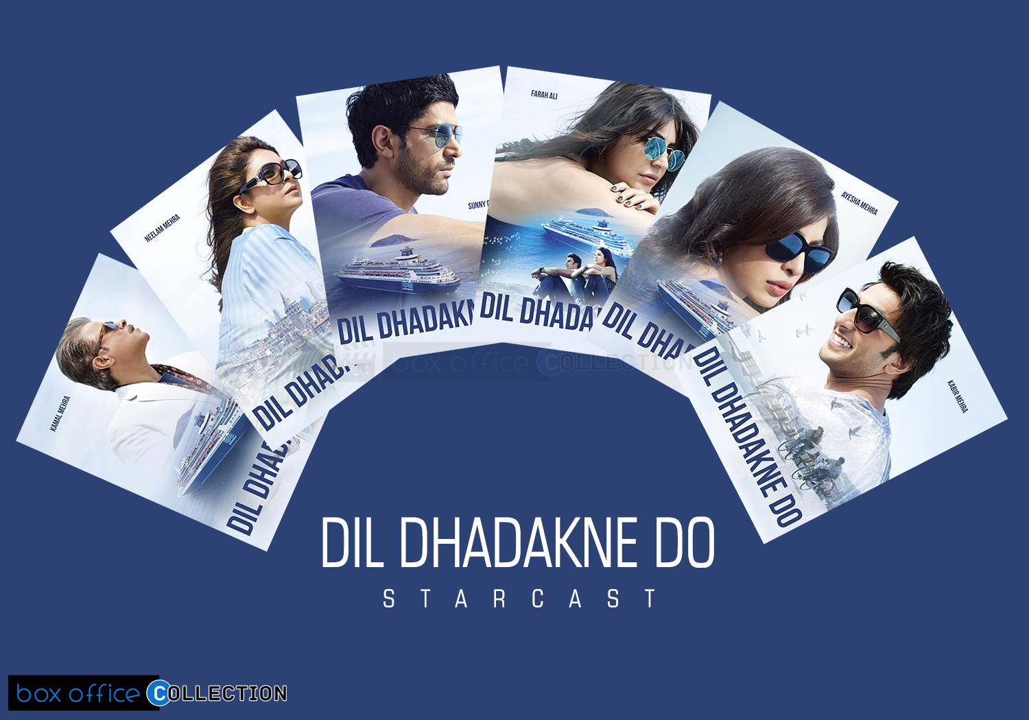dil dhadakne do starcast revealed