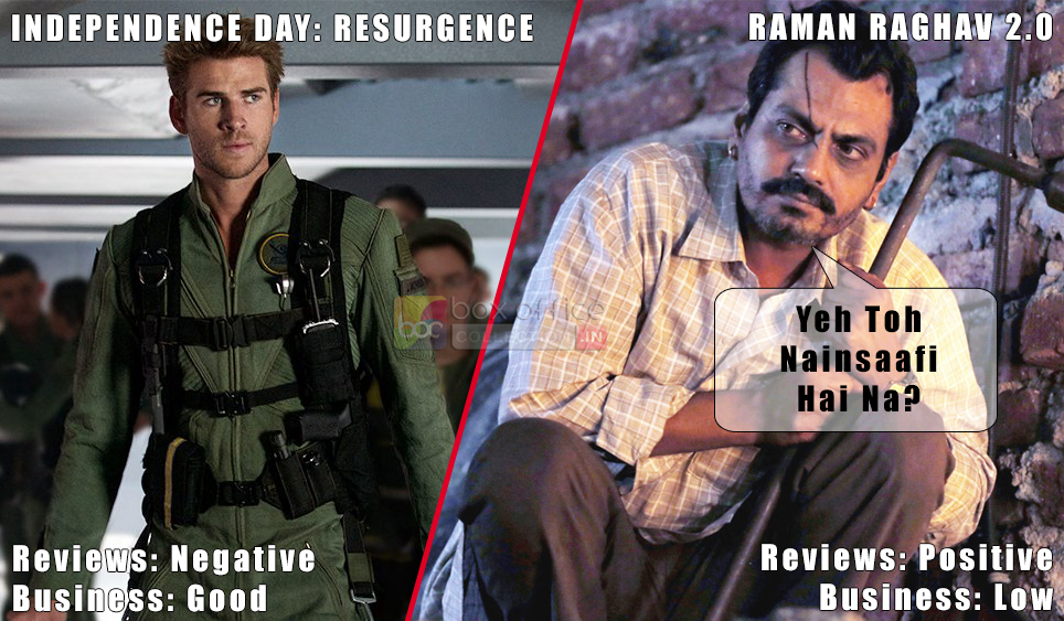 Raman Raghav and Independence Day Collection