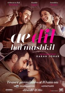 Ae Dil Hai Mushkil Total Box Office Collection